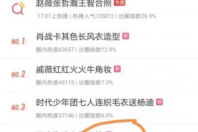 微博热搜娱乐榜出圈指数