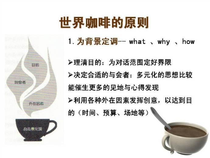 世界咖啡—创造集体智慧的汇谈方法