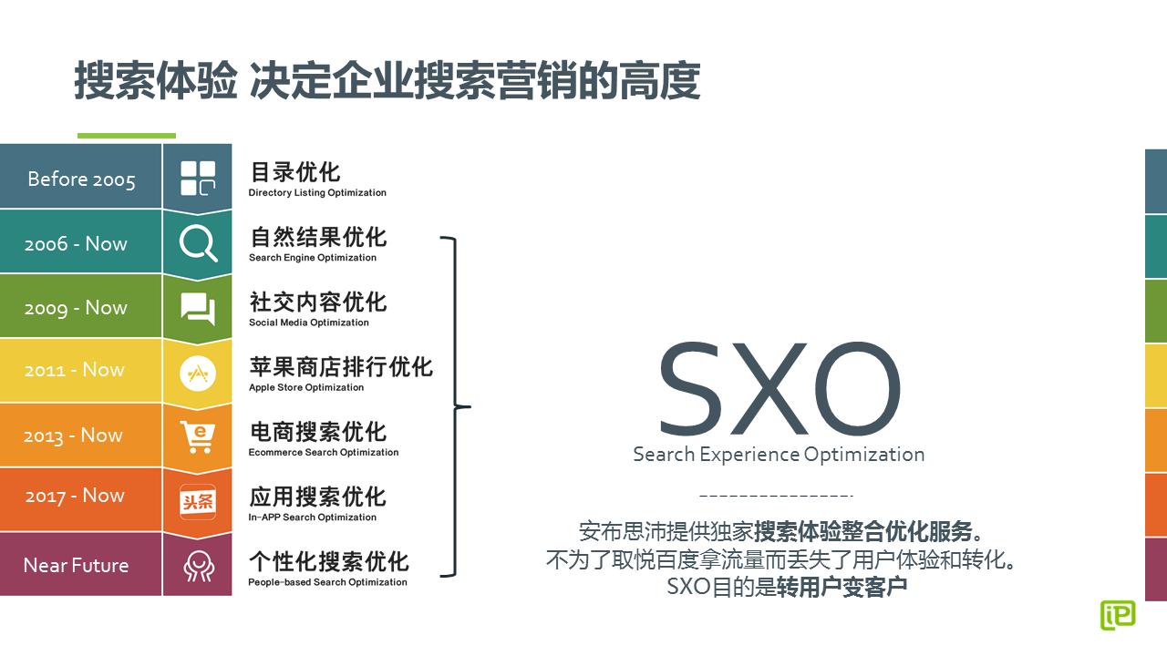 SXO让SEO价值延续