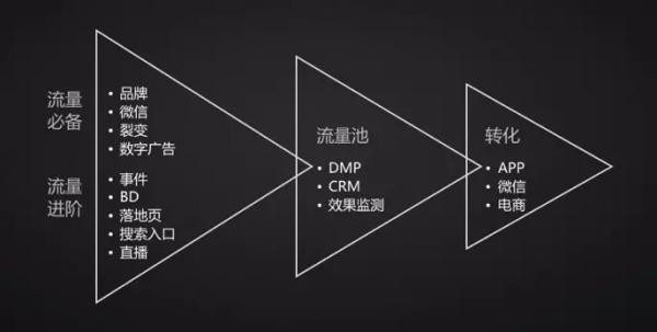 杨飞:一切产品皆可裂变,一切创意皆可分享