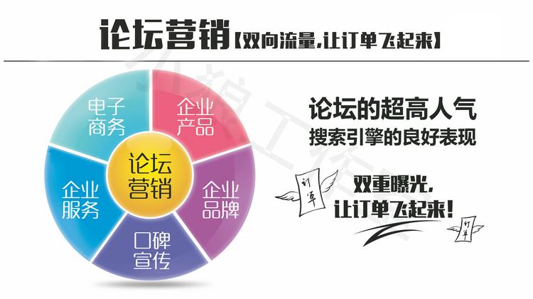 华搜传媒,高质量论坛发帖服务